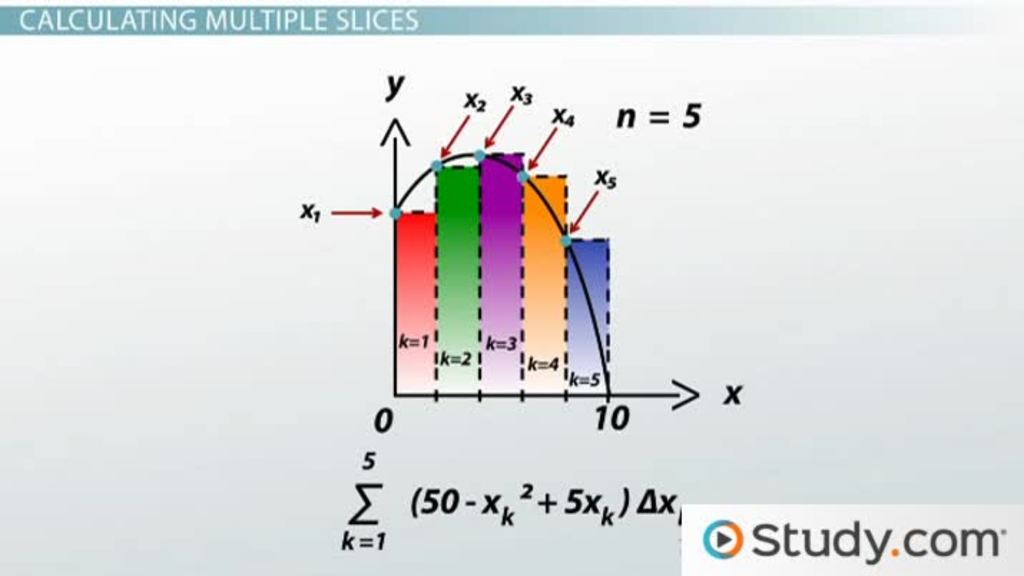 How to Use Riemann Sums for Functions and Graphs Video Lesson – Riemann Sum Worksheet