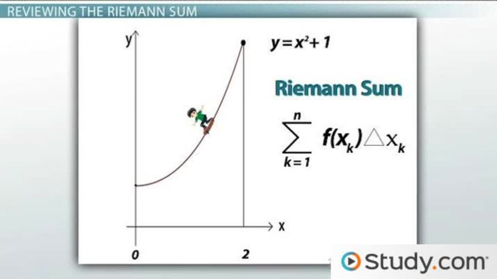 How To Identify And Draw Left Right And Middle Riemann Sums Video