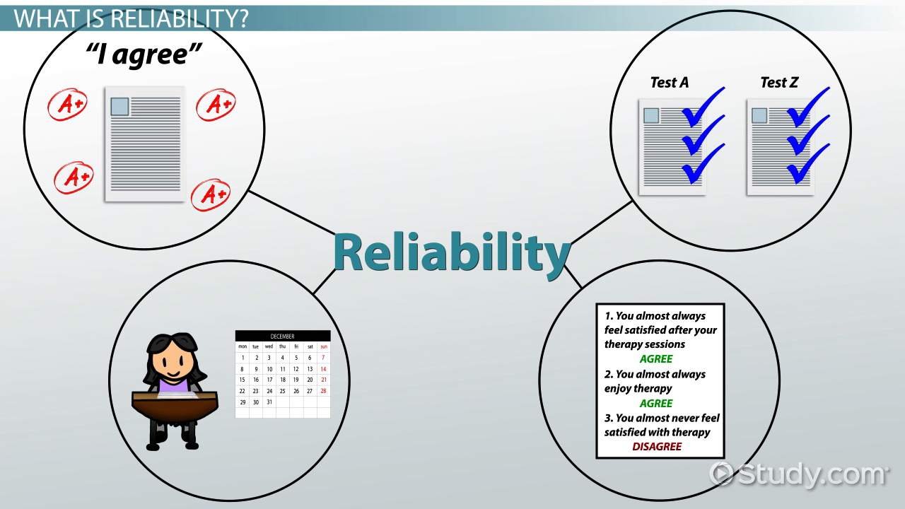 reliability and validity relationship quiz