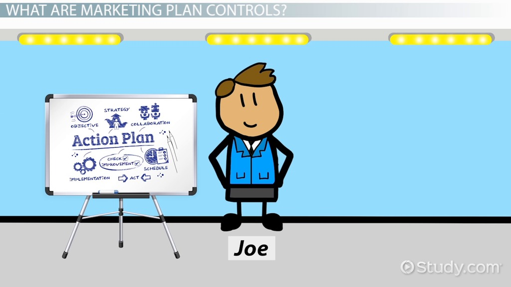 Marketing Plan Controls Examples  Explanation  Video  Lesson