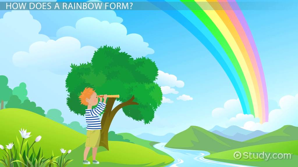 How do rainbows form