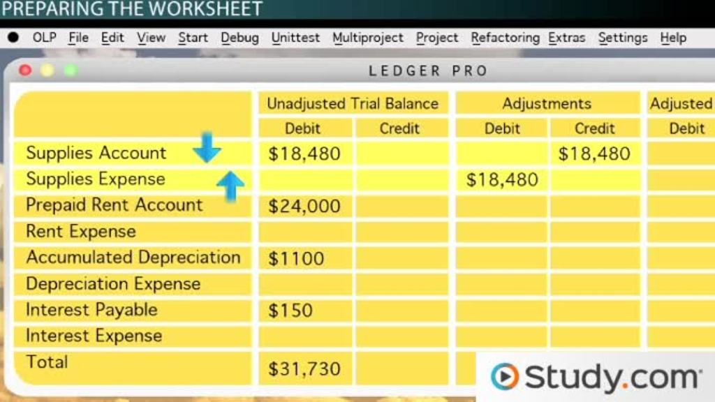 Adjusted Trial Balance Definition Preparation Exle Video Lesson Transcript Study: Worksheet Trial Balance And Adjustments At Alzheimers-prions.com
