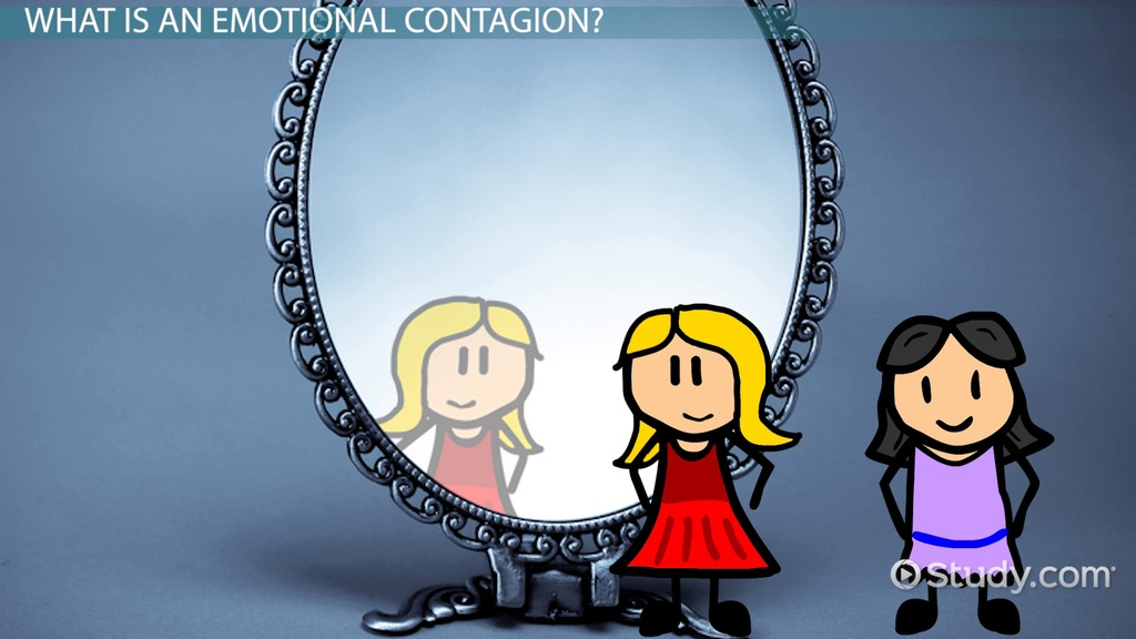 Emotional Contagion Definition Theory Video Lesson Transcript