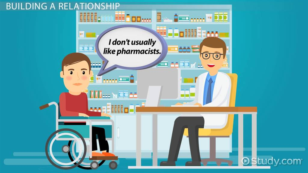 The Pharmacist Patient Relationship Video Amp Lesson