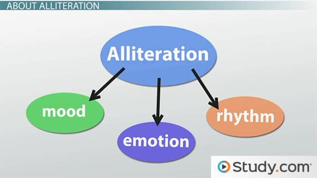 Alliteration Definition Examples Video Lesson Transcript