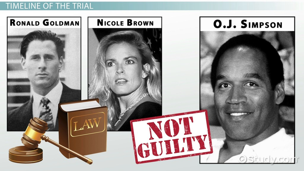 o j simpson essay The oj simpson is one of the most popular assignments among students' documents if you are stuck with writing or missing ideas, scroll down and find inspiration in the best samples oj simpson is quite a rare and popular topic for writing an essay, but it certainly is in our database.