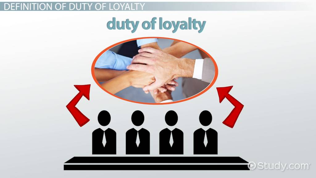 the three parts in the definition of loyalty The customer example application this section describes how to build and run the customer sample application this example application is a restful web service that uses jaxb to perform the create, read, update, delete (crud) operations for.