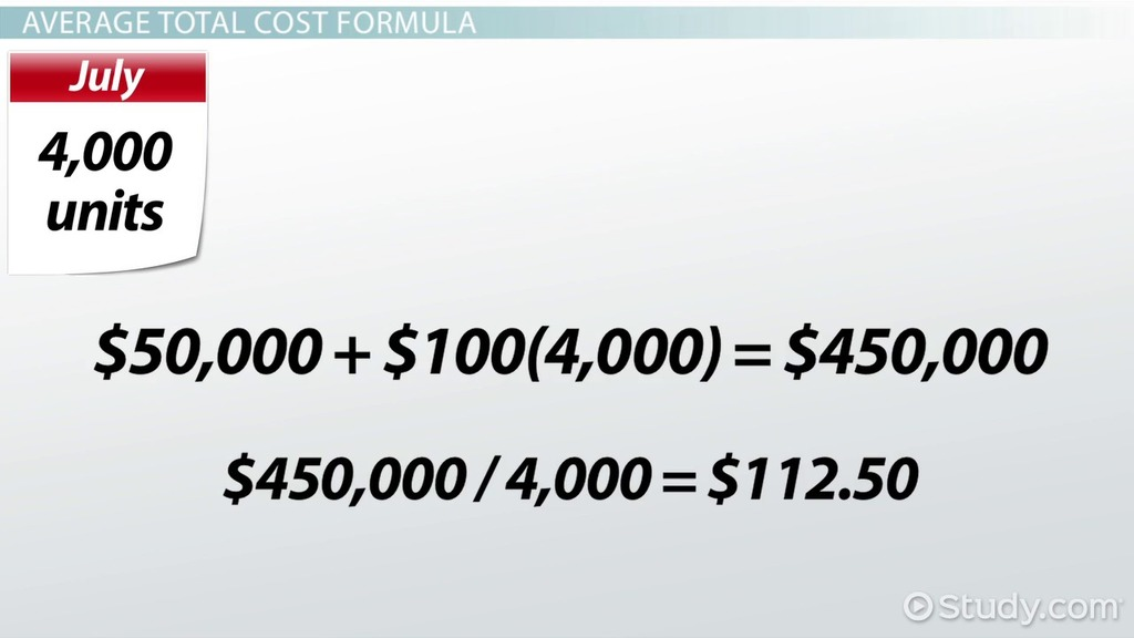 Average Total Cost: Definition & Formula - Video & Lesson Transcript ...