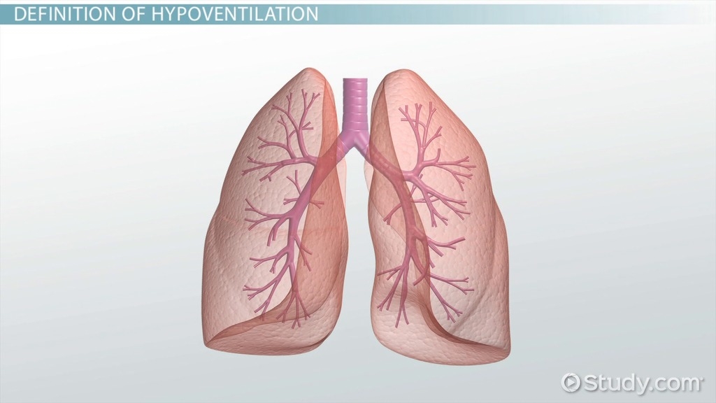 what is hypoventilation