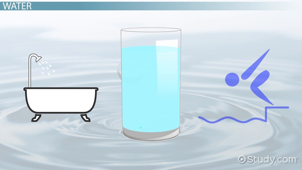 observing the properties of water essay It is not possible to tell whether water is safe to drink just by looking at it simple  procedures such as boiling or the use of a household charcoal filter are not.