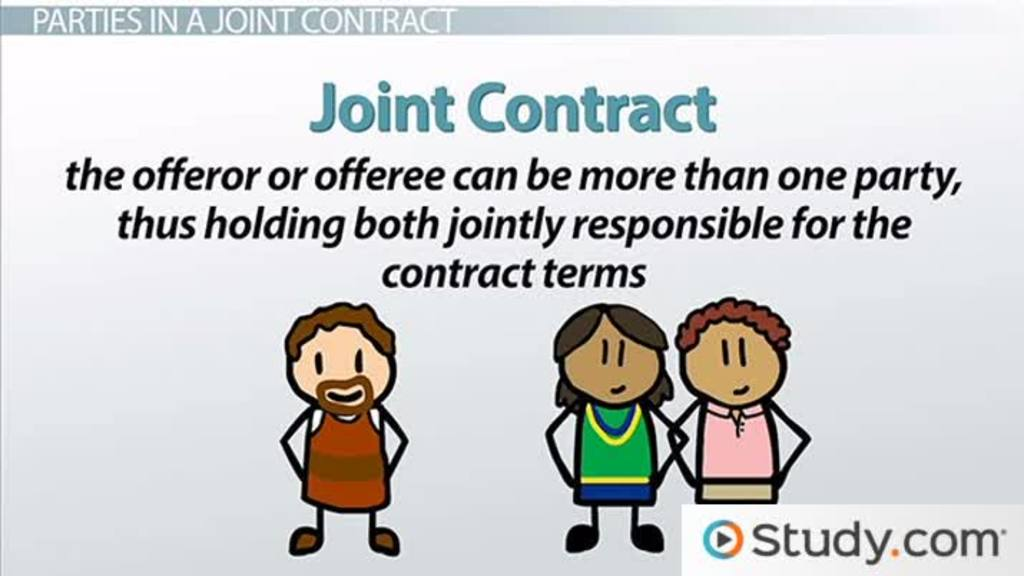 Sample cases of obligations and contracts