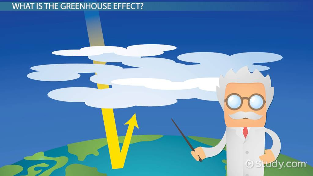 Greenhouse Effect Lesson Plan | Study com