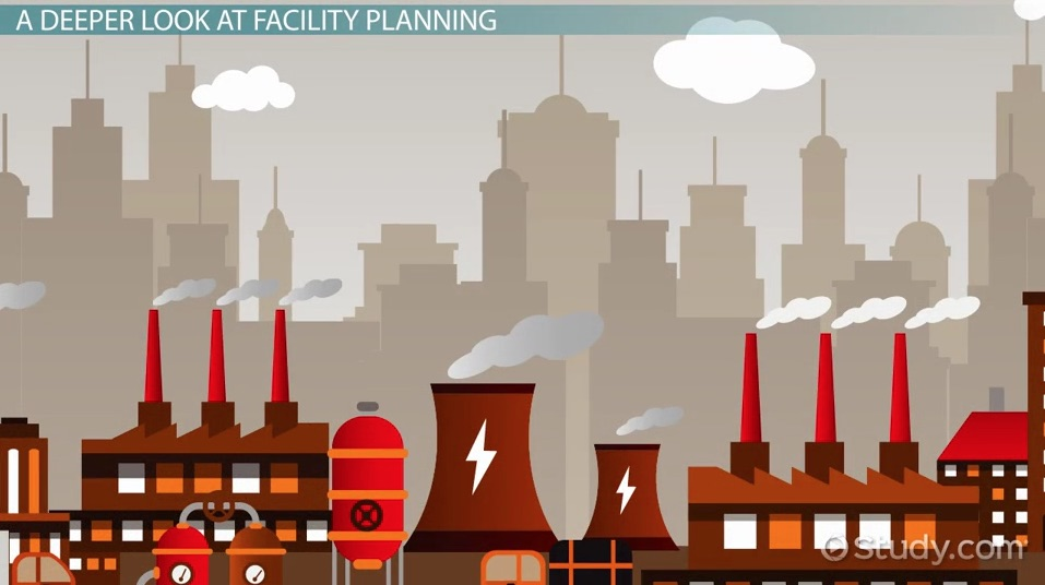 Capacity U0026 Facilities Planning: Definition U0026 Objectives   Video U0026 Lesson  Transcript | Study.com