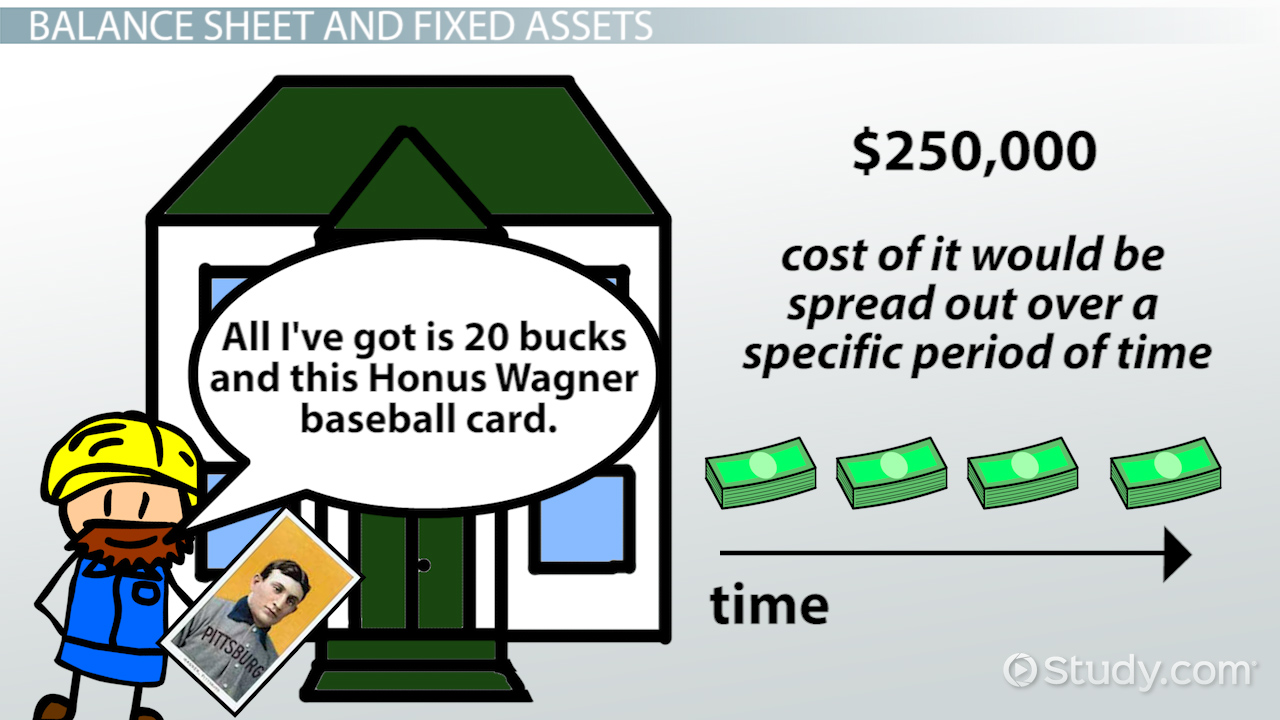 Capital Expenditures: Definition, Formula & Examples - Video & Lesson ...