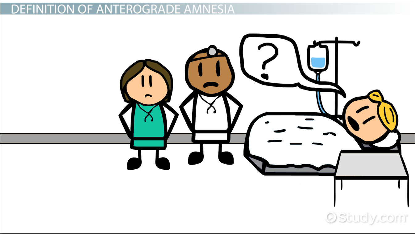 retrograde amnesia Retrograde amnesia for na and patients receiving ect and as an extensive  impairment covering  of retrograde amnesia, that loss of memory can occur for  the.