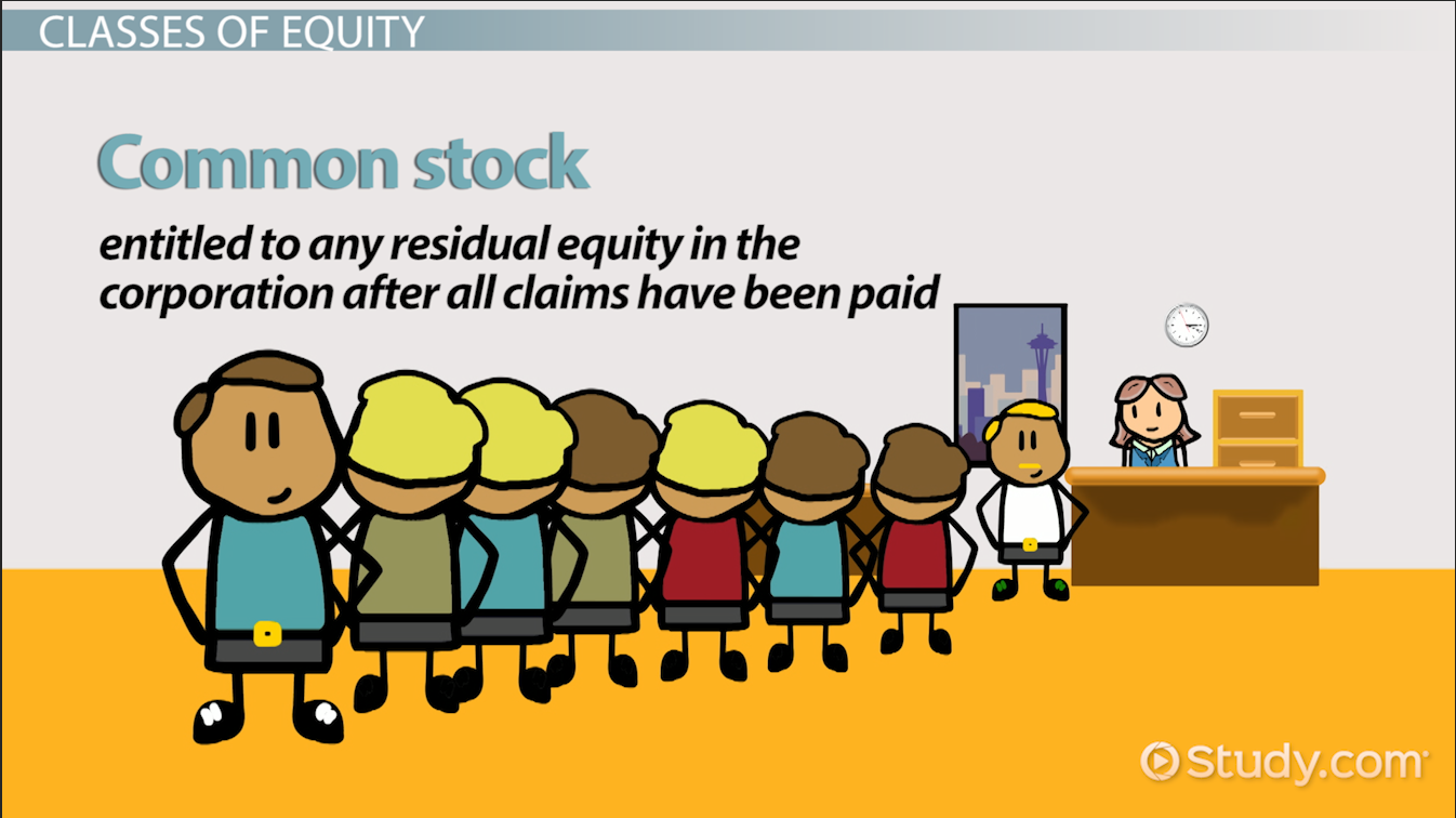 What is equity? definition and meaning ...