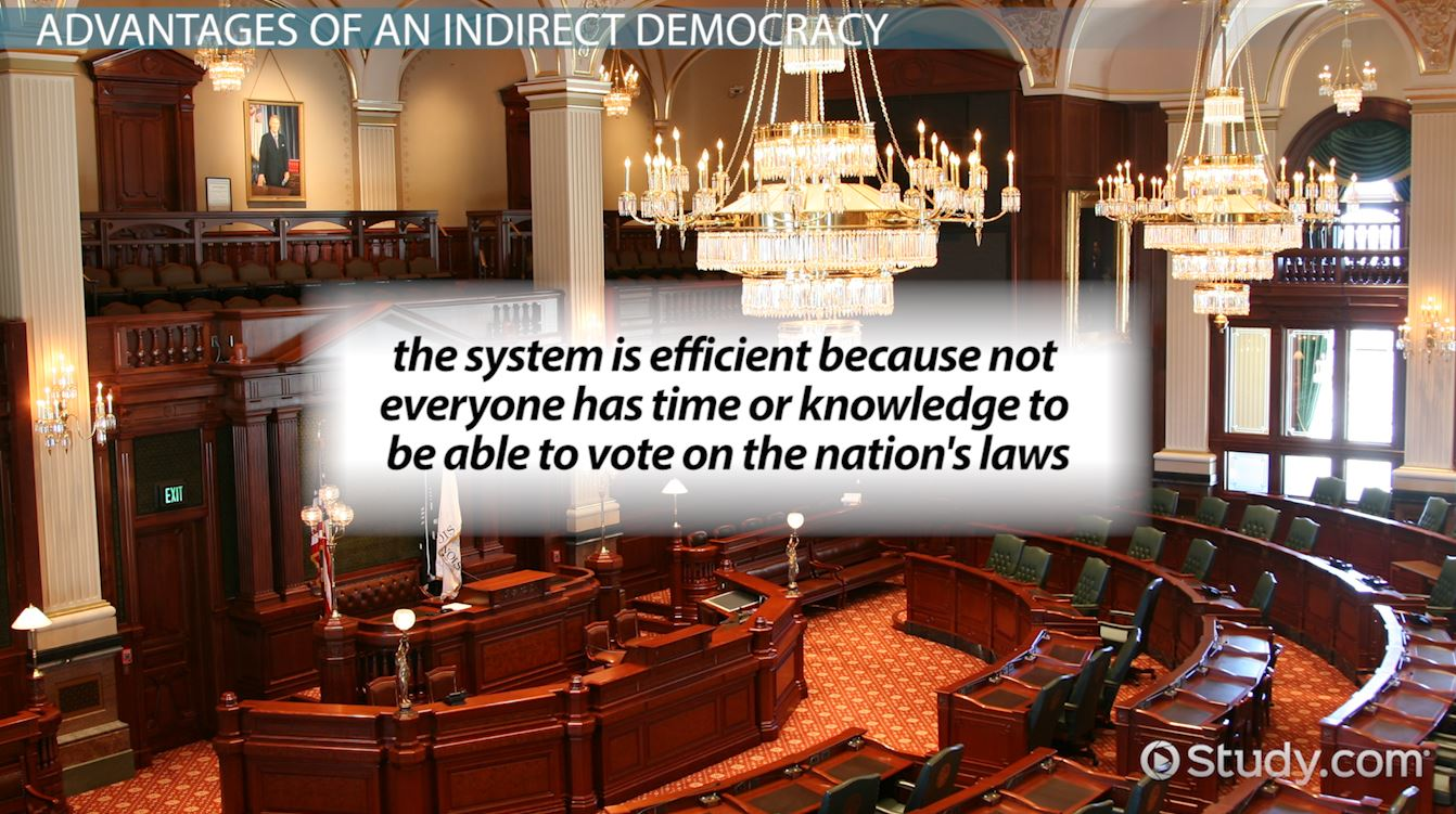 what is representative democracy definition examples pros what is indirect democracy definition advantages examples