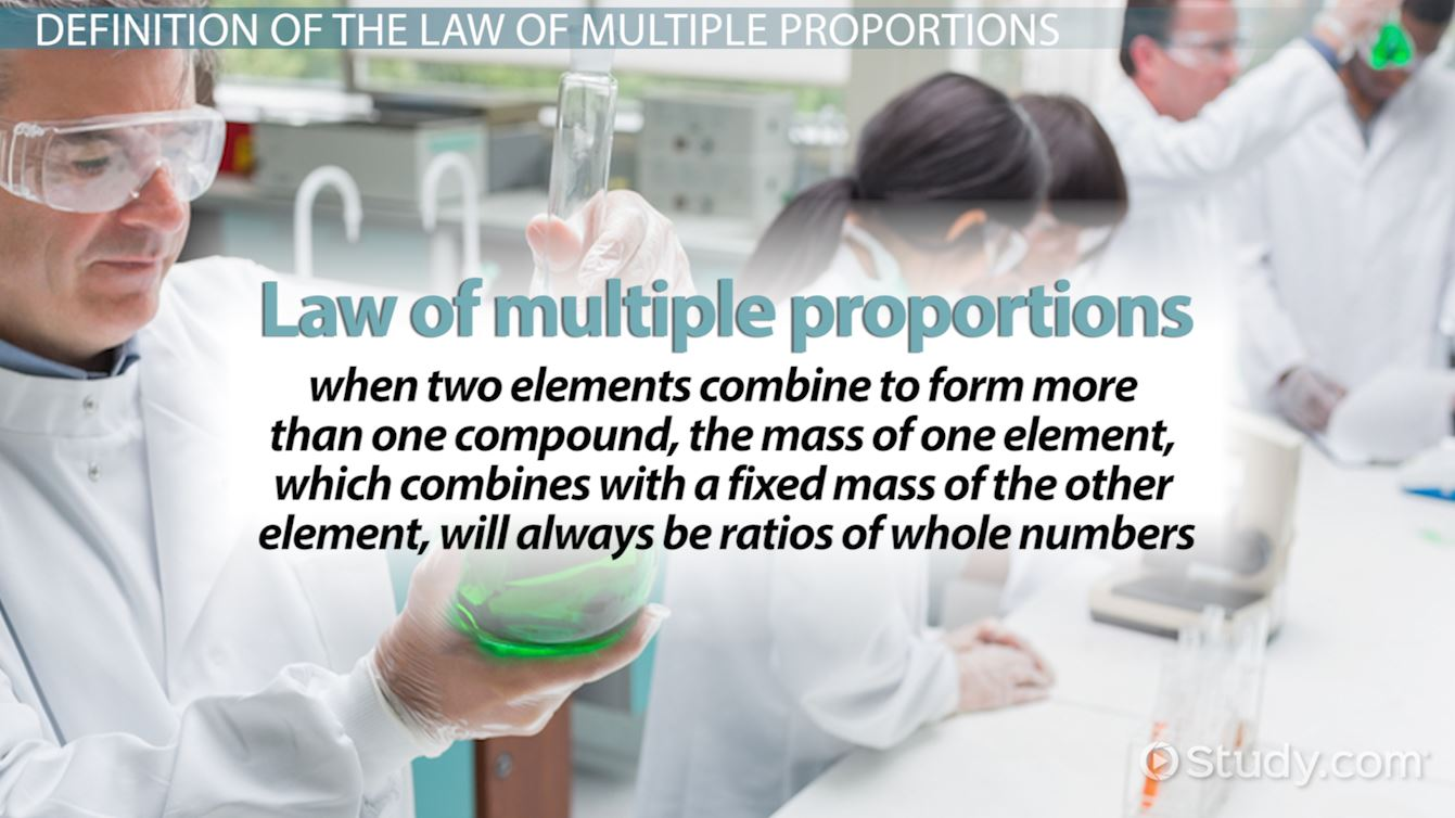 Law of Multiple Proportions Definition Examples Video – Law of Definite and Multiple Proportions Worksheet