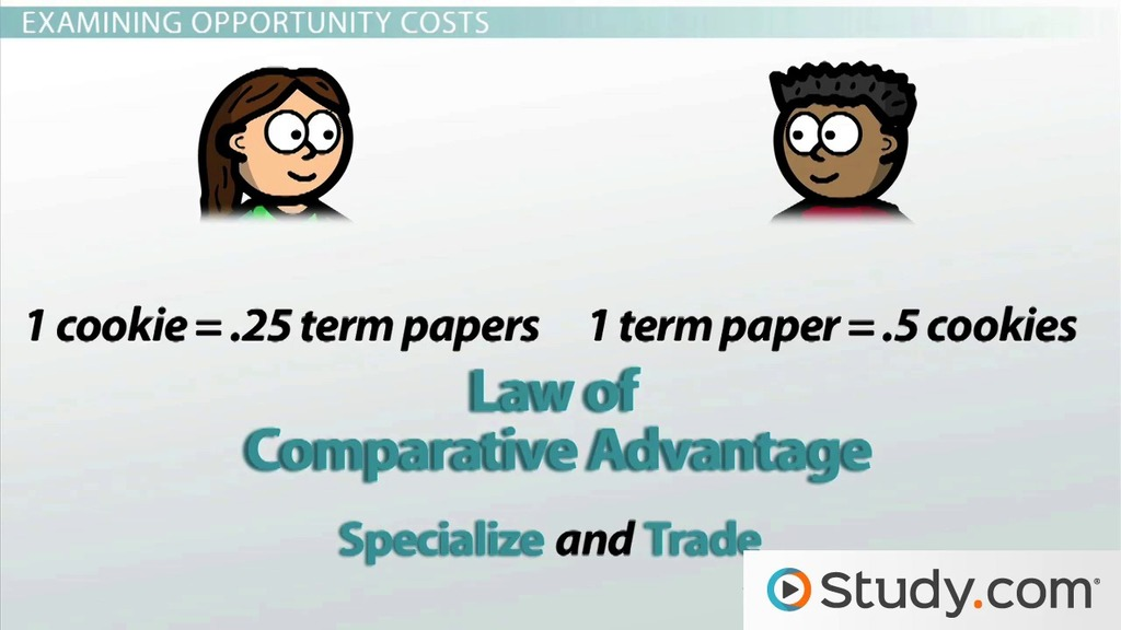 Comparative Advantage Definition and Examples Video Lesson – Comparative Advantage Worksheet