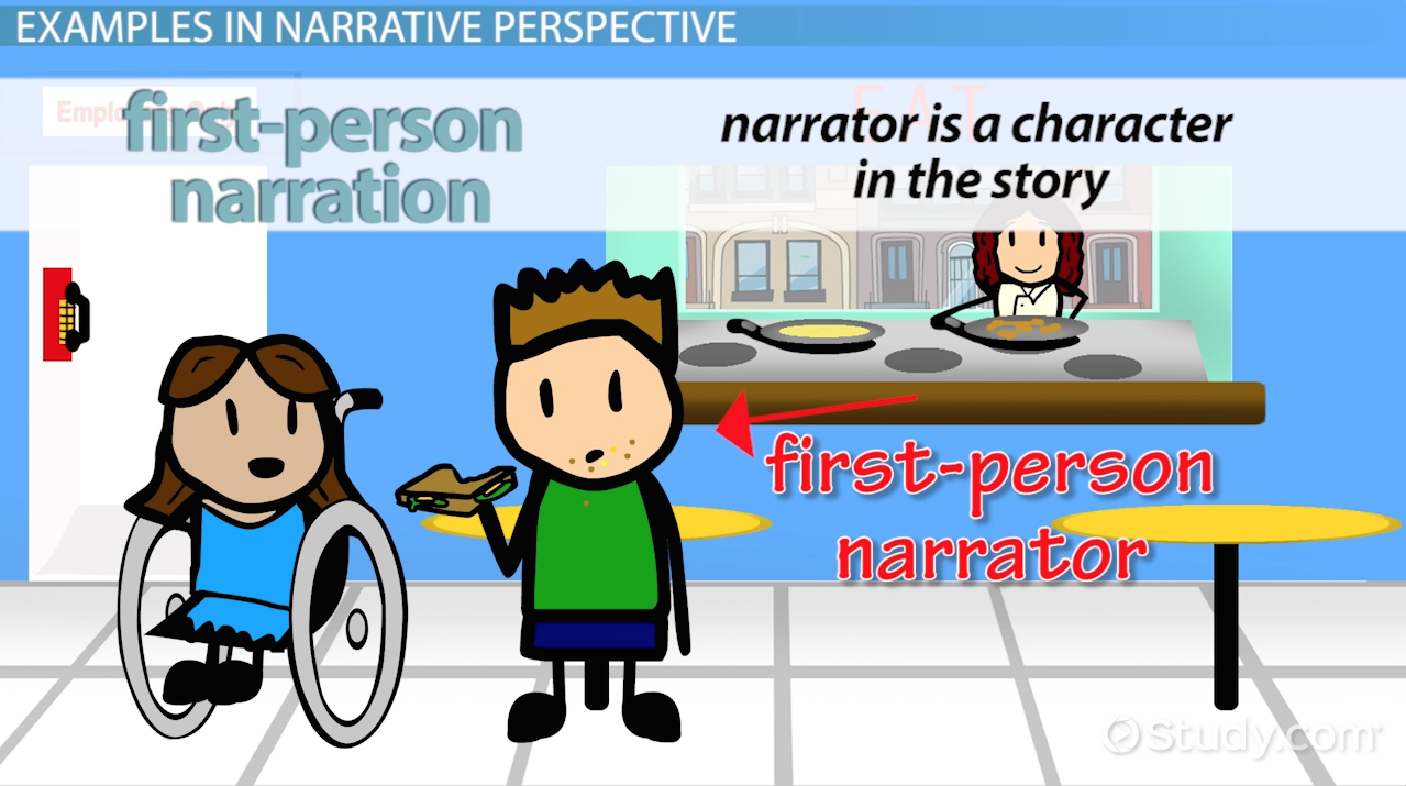 narrative techniques in writing definition types examples narrative techniques in writing definition types examples video lesson transcript com