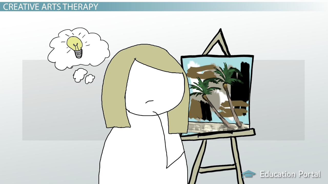 Art Therapy Exercises   The Updated and Improved List   The     SlideShare Apply Now