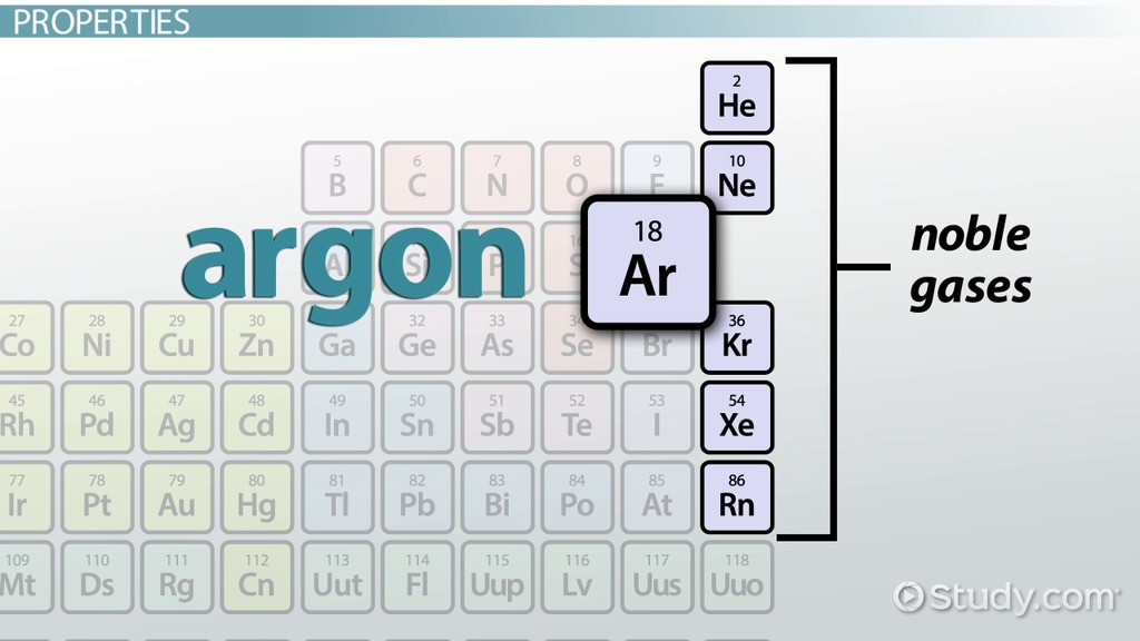 What is Argon? - Facts, Properties & Uses - Video & Lesson ...