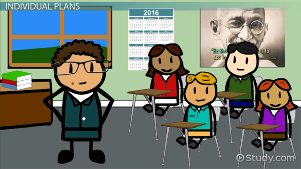 Curriculum Planning Process Amp Development Video Amp Lesson