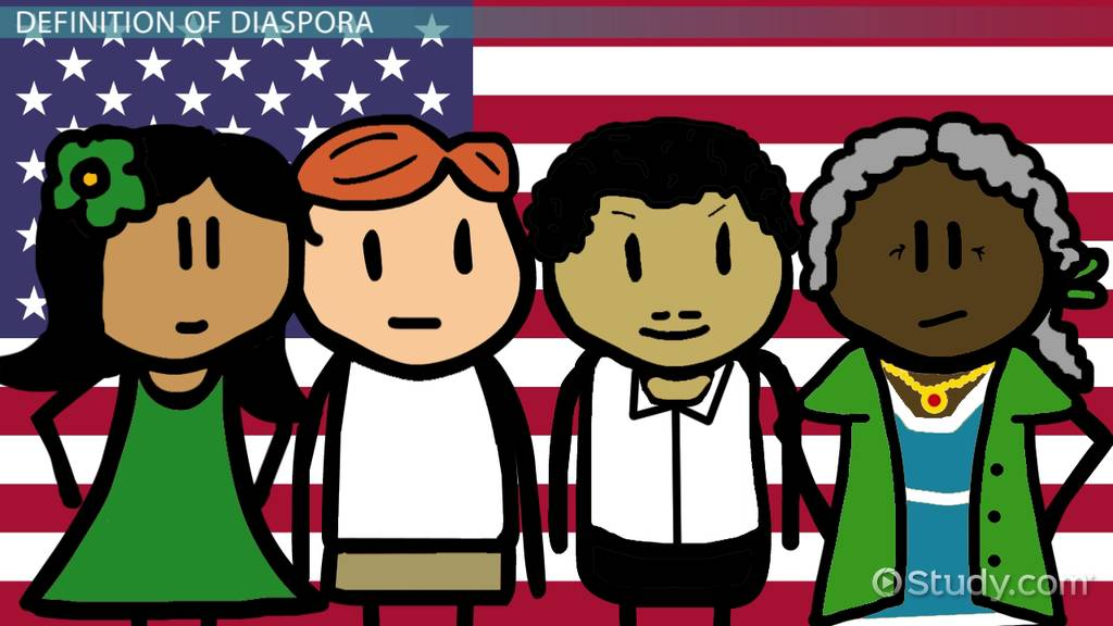 What Is Diaspora Definition Meaning Video Lesson Transcript