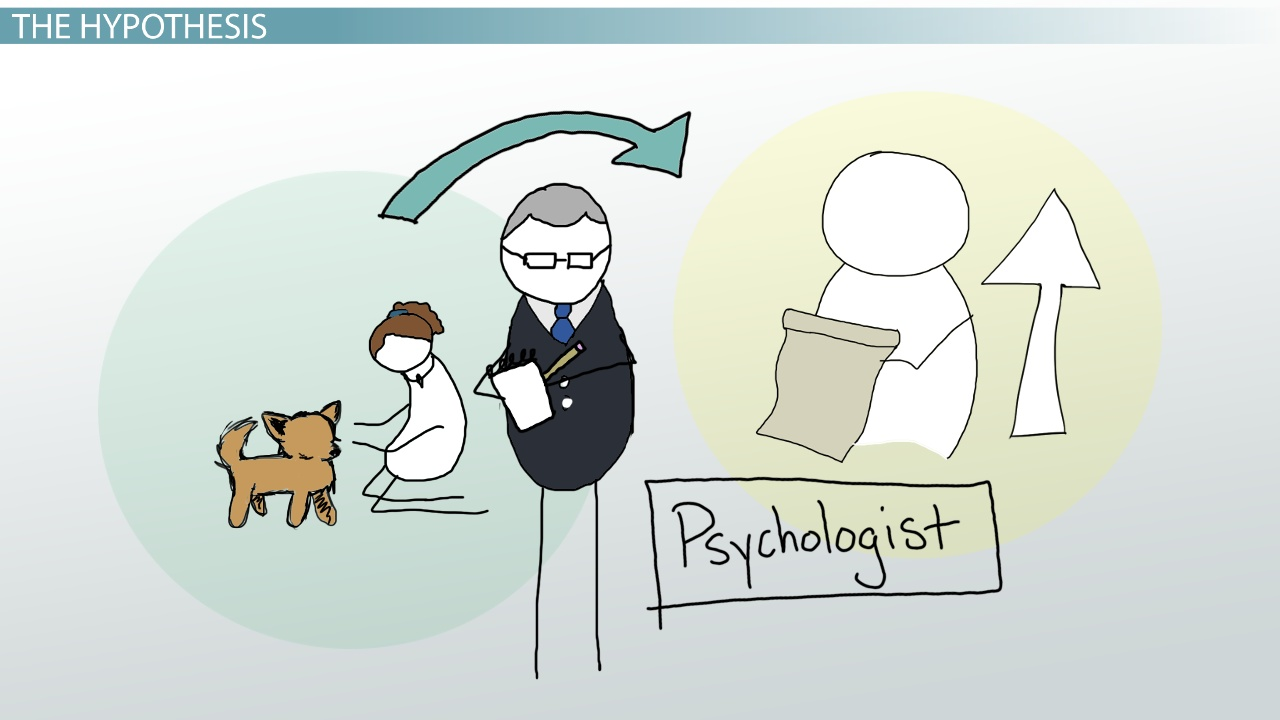 biological approach to psychology + essay In this lesson, you'll learn what the biological approach to psychology is and how it is used to better understand the human experience test your.