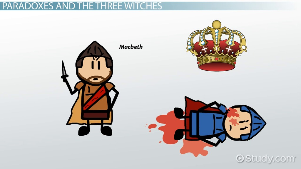 Paradox In Macbeth Examples Analysis Video Lesson Transcript