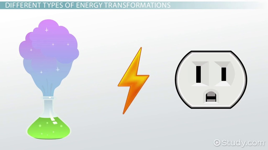 energy transformation definition types amp examples