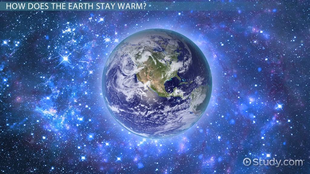 What Is Global Warming Definition Amp Lesson For Kids