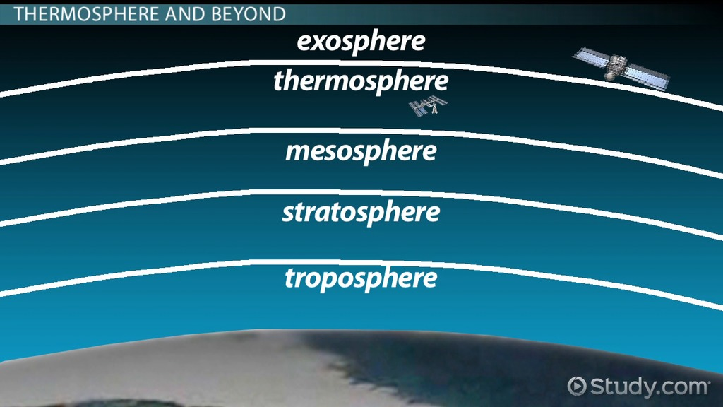 The structure of the atmosphere video lesson transcript study ccuart Images