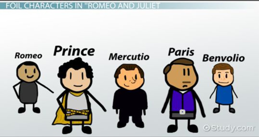Foil Characters In Romeo And Juliet Video Lesson Transcript
