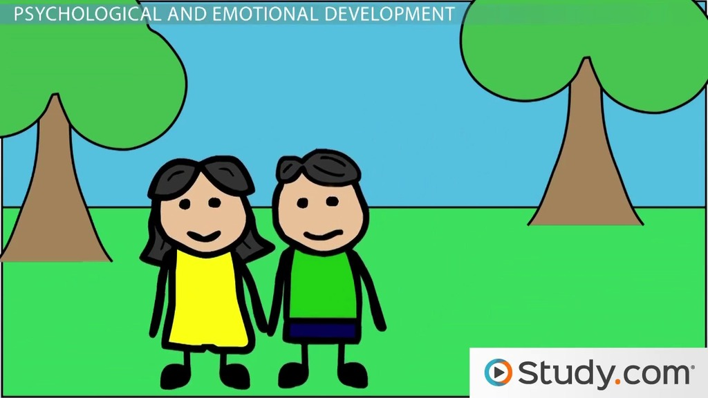 p1 describe physical intellectual emotional Health and social care l3 unit 4 p1 – describe physical, intellectual, emotional and social development for each of the life stages of an individual.