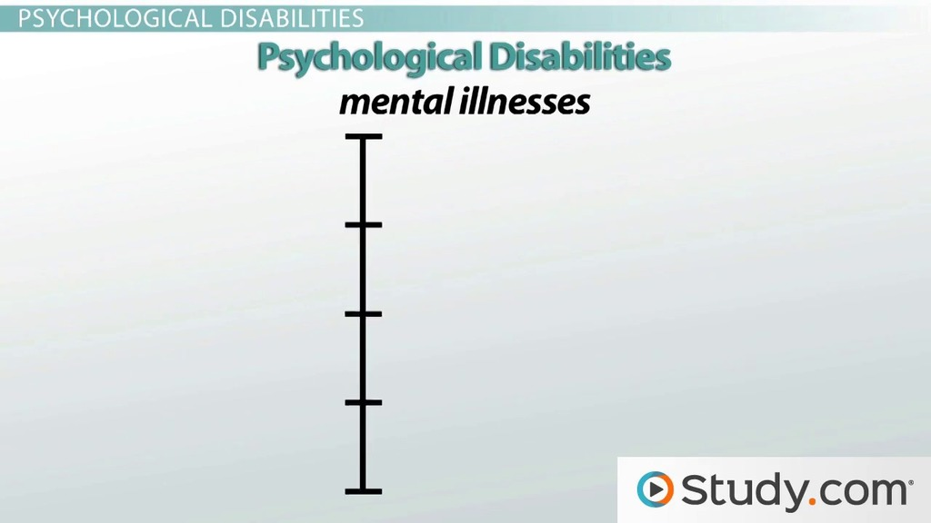 different types of mental disabilities  definitions