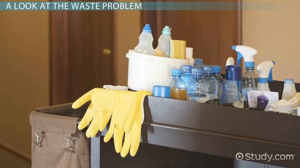 Waste Management In The Hospitality Industry Video