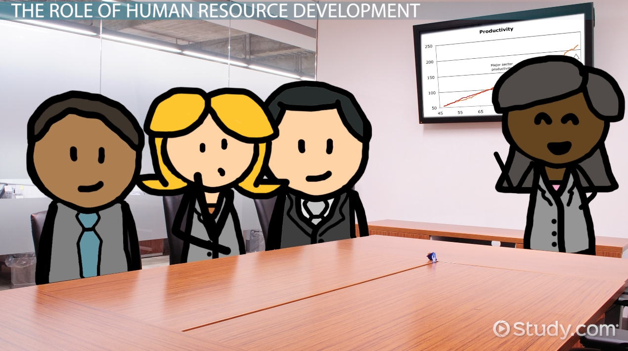 human resource development thesis