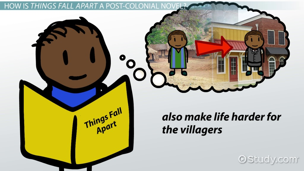 things fall apart critical essays Incorporate one critical theory in analysing things fall apart i will draw on postcolonial criticism which is relevant for the analysis of the novel as it is concerned with achebe's work.
