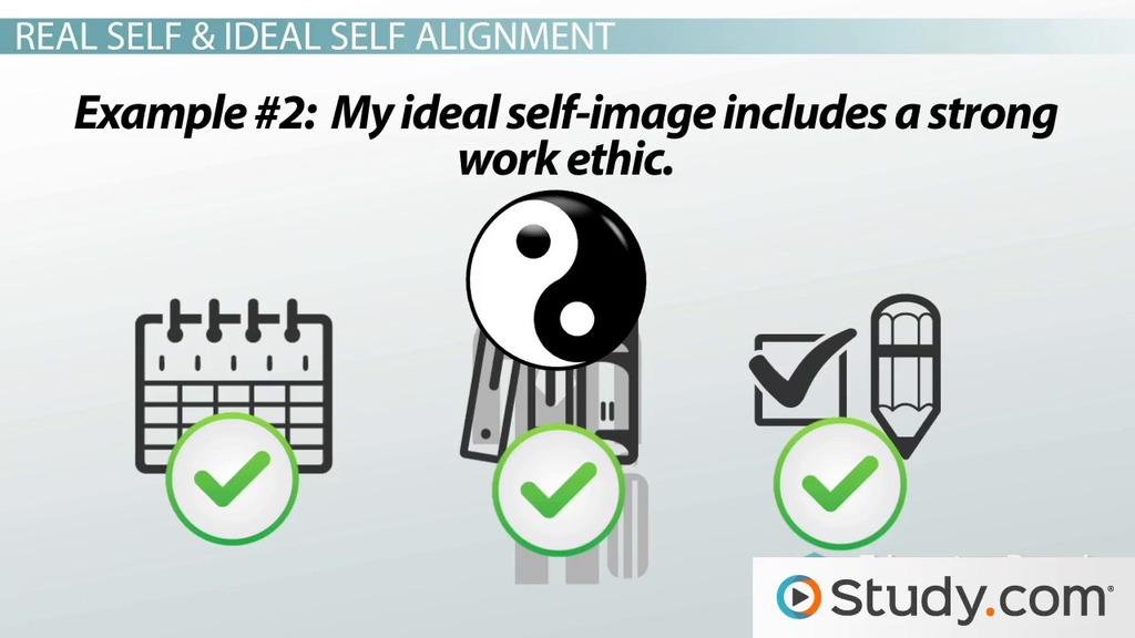 Ideal Self Vs Real Self Definition Amp Difference Video