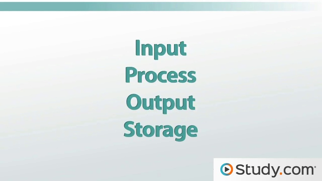 hierarchical input processing output of ups Inputs processing and outputs of ups'a package tracking system join ifsm 300 input process output learning the inputs, processing, and outputs of ups.
