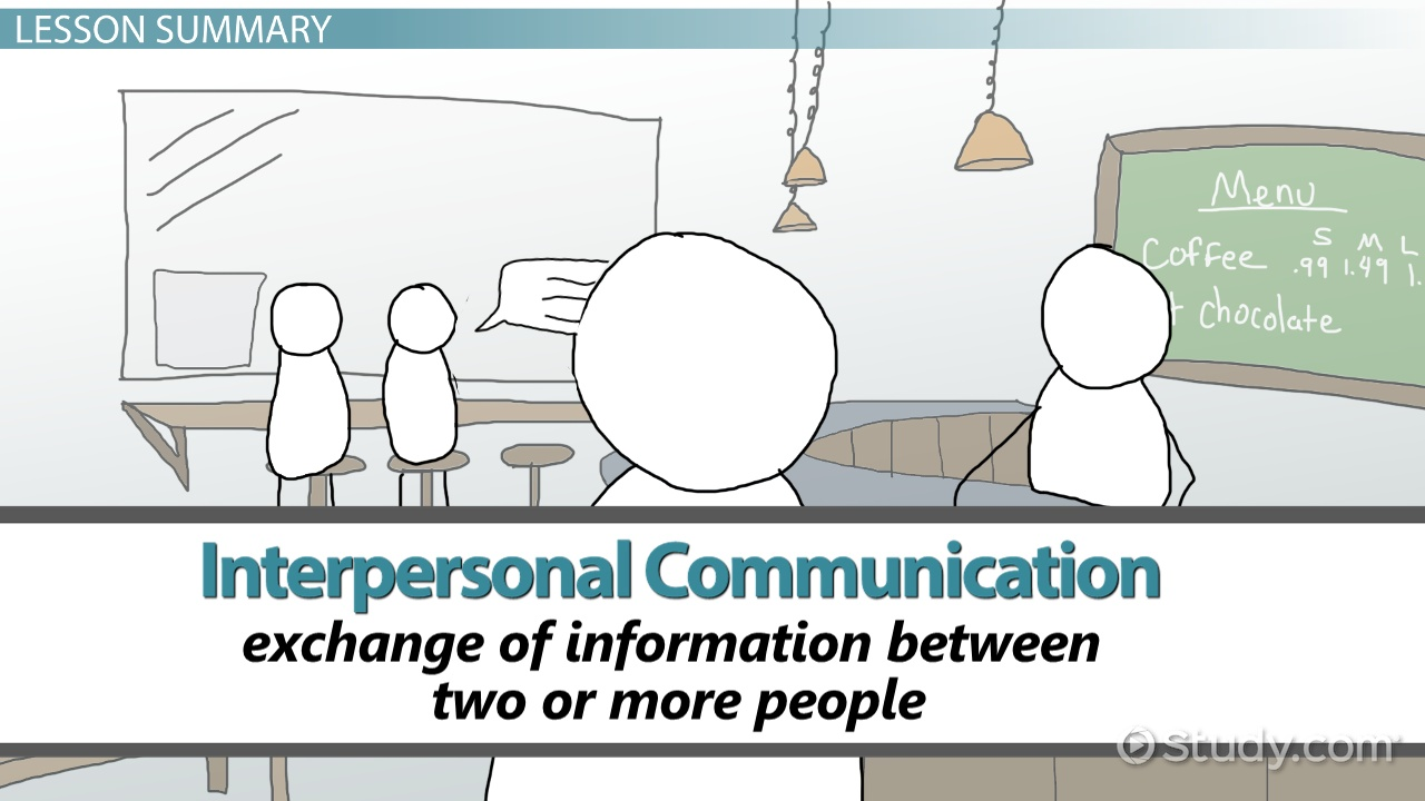 iinterpersonal communications Browse over 1 million classes created by top students, professors, publishers, and experts, spanning the world's body of learnable knowledge.