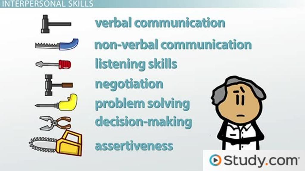 essay lack good communication and interpersonal skills The lack or inadequate communication skills results in reduced performance and productivity in a business it also causes deterioration of business and social ethics in workplaces the seven cs of effective communication.