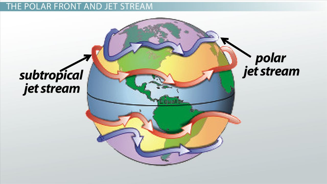 Jet Streams & the Polar Front - Video & Lesson Transcript | Study.com