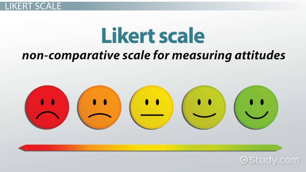 measurement  u0026 scaling in marketing research
