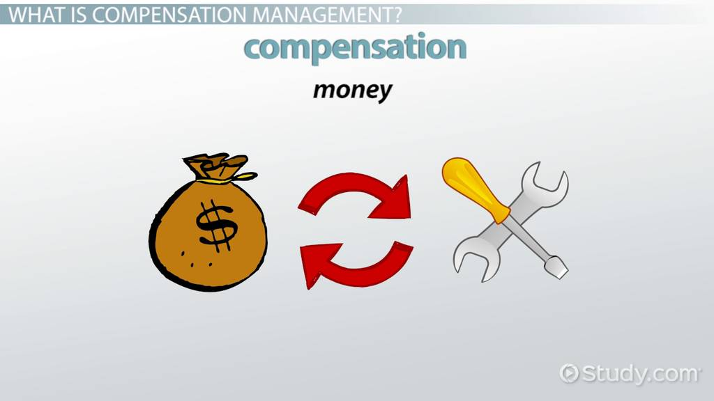 total compensation methods Trends in compensation for forward thinking organizations to include a method for grouping to add to the value of the total compensation.
