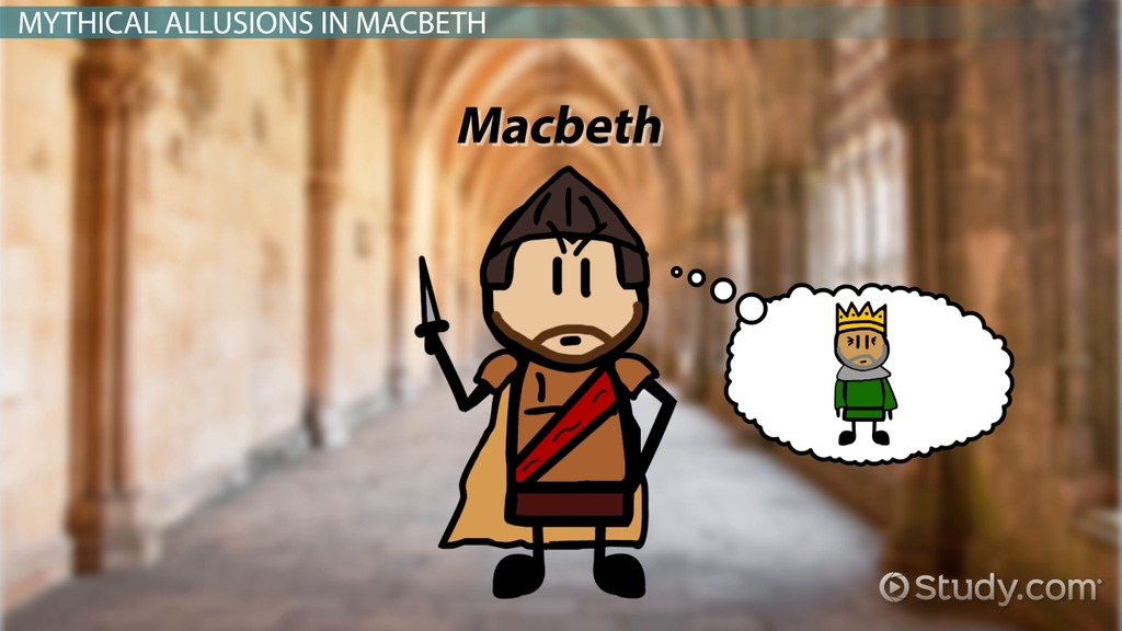 Allusions In Macbeth Examples Significance Video Lesson