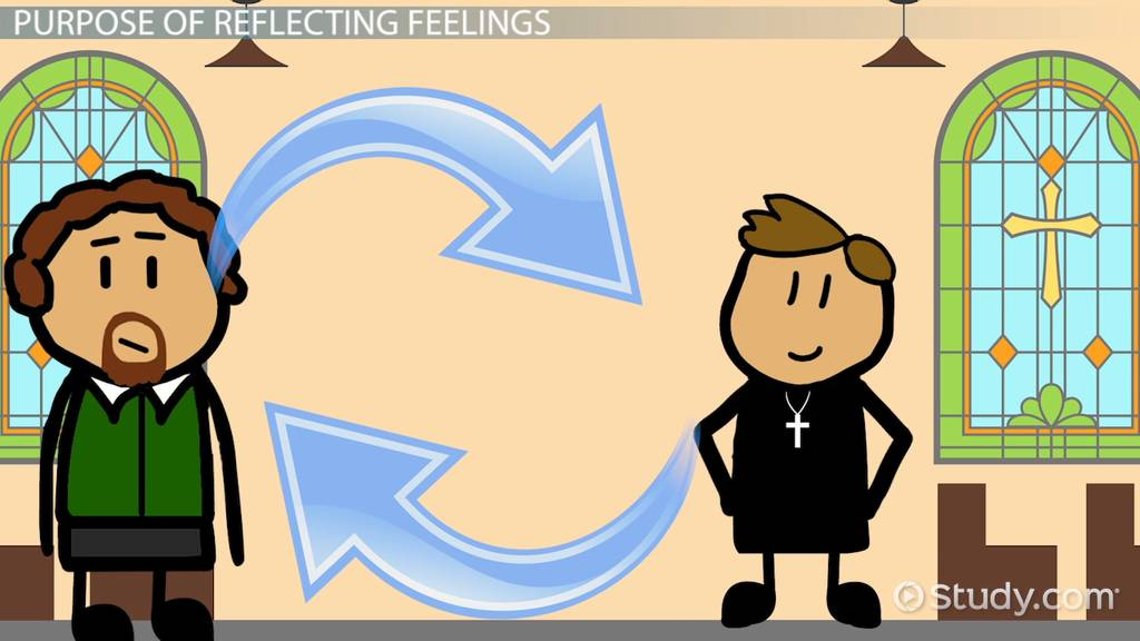 reflecting feelings  definition  u0026 examples