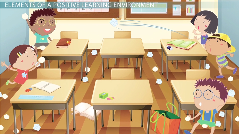 an analysis of a classroom and external school physical environment Classroom physical environment affects morale and student learning the environment should match your objectives, both in terms of human interaction and your instructional approach the arrangement of seating is one major variable.