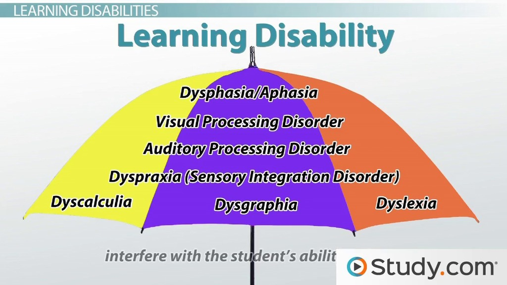 an analysis of the term of learning disability All people with learning disabilities have strengths, particularly relative to their weaknesses the term learning differences is sometimes employed because it captures the fact that difficulties in some areas are directly tied to strengths in others.